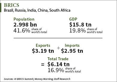 India's explosive growth