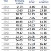 MSCI Emerging Markets Index