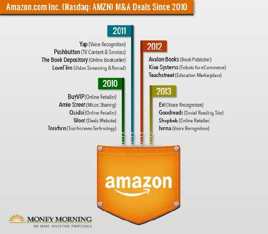0415_Amazon-Mid