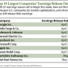 stock earnings calendar