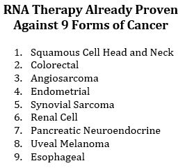 rna therapy proven against 9 forms of cancer