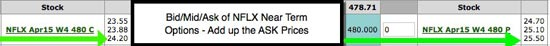Nasdaq: NFLX chart 2