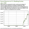 Federal Reserve stock market manipulation