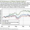 20141013-stocks-to-watch