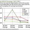 big oil stocks