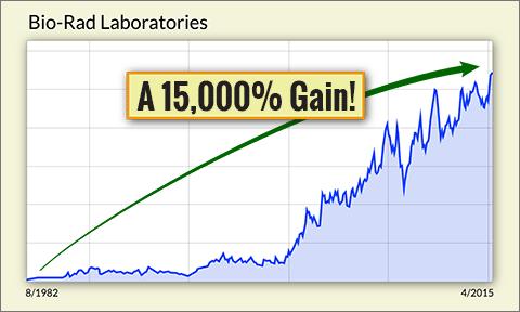 BioRad lab