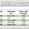 stock market correction table