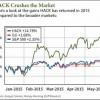 cyber stocks