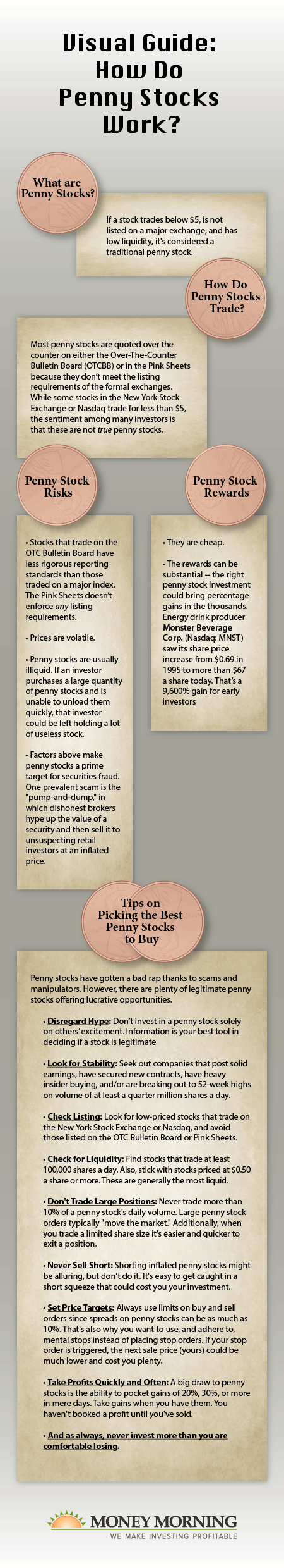 how do penny stocks work
