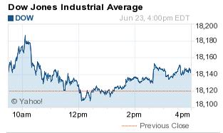 Stock Market Today: Dow Jones Industrial Average Up 24 Points, Nasdaq at Record High - Nasdaq.com