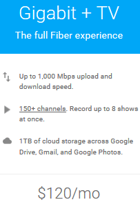 what is google fiber package