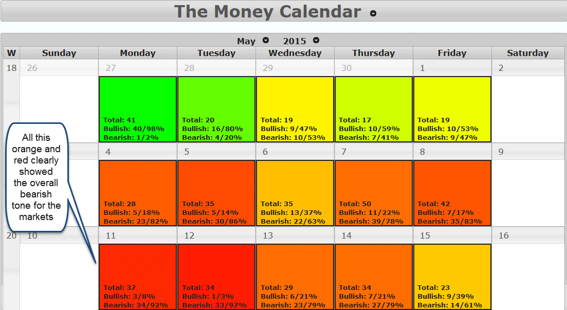 nyse: joy money calendar 1