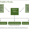 What is a YieldCo