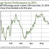 energy stocks to buy