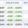ETFC stock