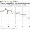 wti oil price