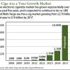 invest in e-cigs
