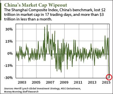 Put options stock market crash
