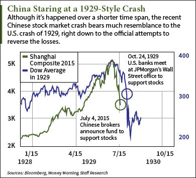 stock market crash - photo #36