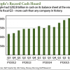 How much cash does Apple have