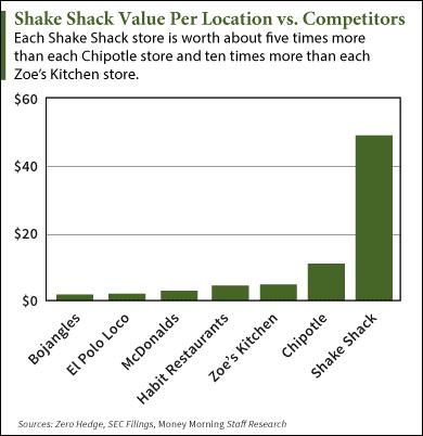 stocks to avoid