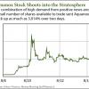 Biotech stock