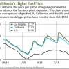 exxon stock price