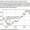 Goldman's conviction buy list