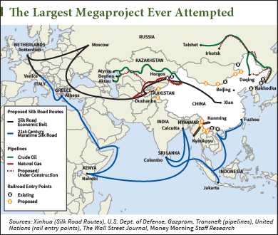 megaproject map small