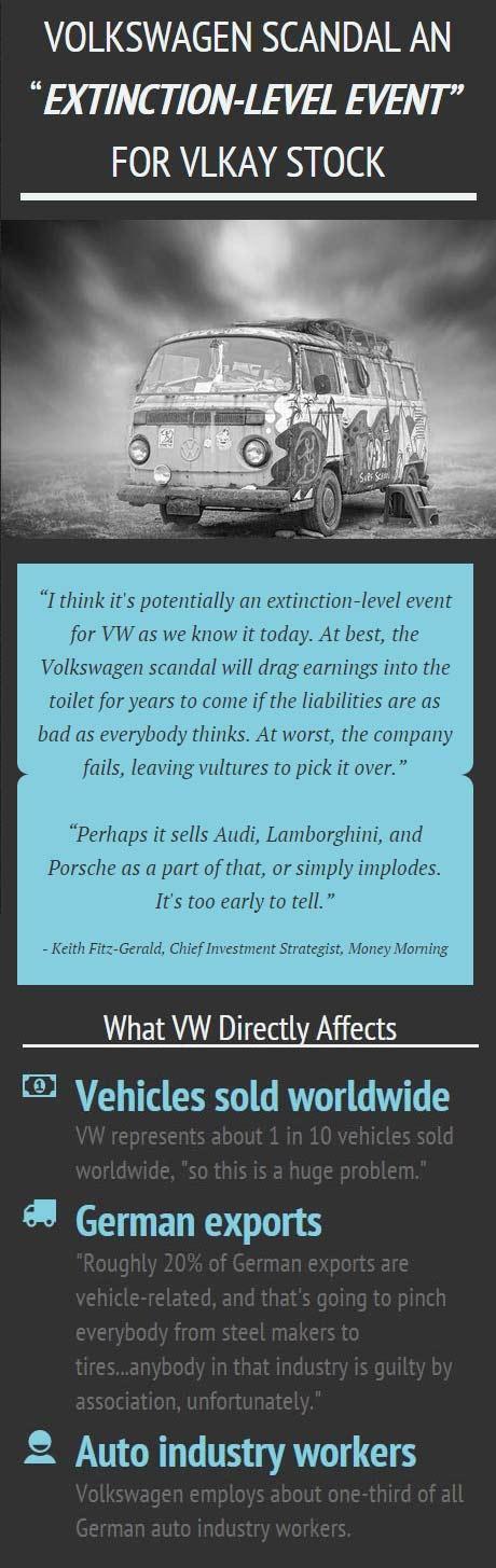This Weeks Unloved Stock To Buy Volkswagen Ag Vlkay