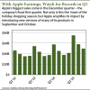 Apple q1 earnings