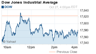 Why the Dow Jones Industrial Average Fell 41 Points Today - Nasdaq.com