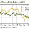 natural gas companies