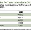 layoffs spike
