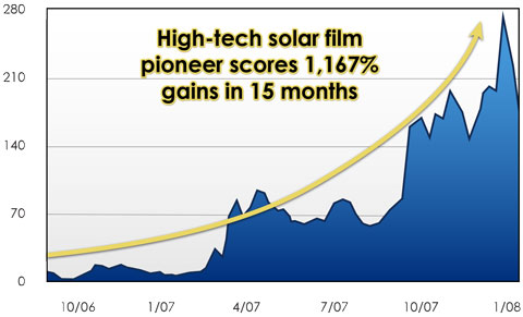 https://moneymorning.com/wp-content/blogs.dir/1/files/2015/11/ascent-solar.jpg