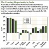 investing-in-India-graphic