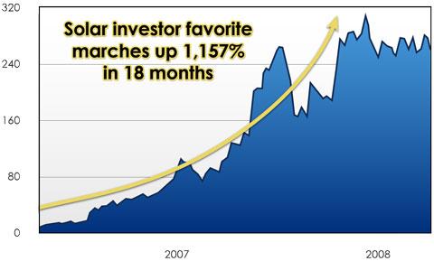 investor-profits-solar-energy