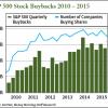 stock-buyback
