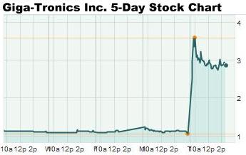 penny-stocks-chart