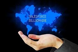 Salesforce stock price