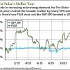 first solar stock