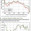 yuan devaluation
