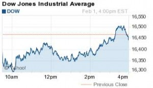 Dow Jones Industrial Average