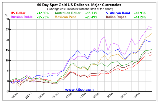 2 15 16 gold prices today 3