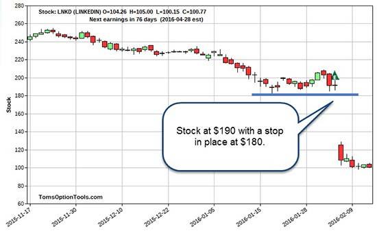 ppt-chart-1