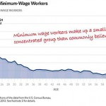 Higher Minimum Wages Could Crater Your Portfolio – Unless You Own Companies Like This One