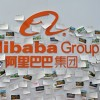 Alibaba stock prices