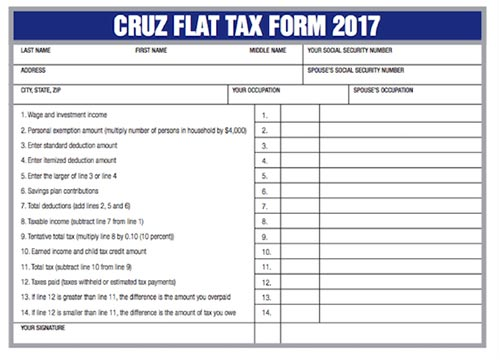 The Ted Cruz Tax Plan Includes One Part That Could Backfire