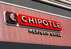 Where the Chipotle Stock Price Is Headed After Q1 Earnings Miss
