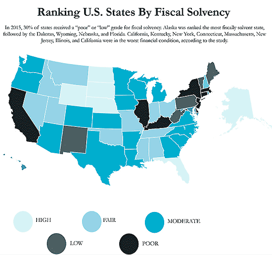 [INFOGRAPHIC] The Most (and Least) Bankrupt States in America